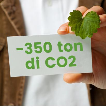 350 ton di CO2 in meno, ogni anno